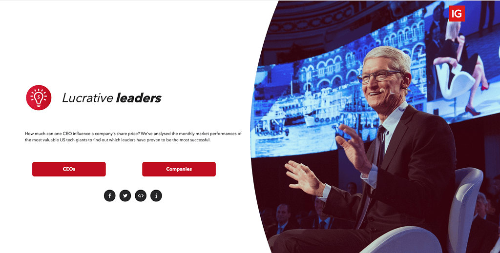 a splash page where the right half the image is filled with a picture of a senior white man with grey hair and glasses clad in a suit, sitting on a chair with a background of blue-lit screens. The left half of the image is a white background with the words lucrative leaders and some red icons