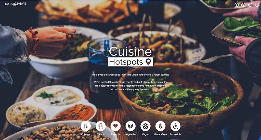 the words cuisine hotspots arranged like a logo in the middle of a background of a dinner table filled with various foods and hands helping themselves to the food