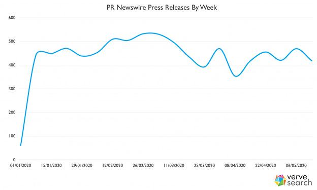 pr-newswire-data