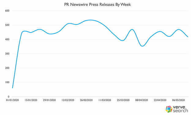 pr-newswire-data
