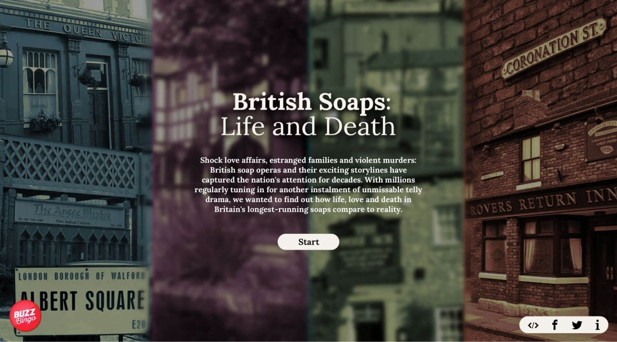 British Soaps Life and Death